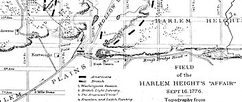 Harlem-Heights